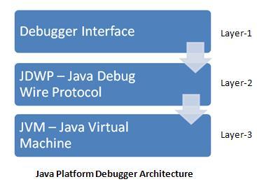 java virtual machine download free